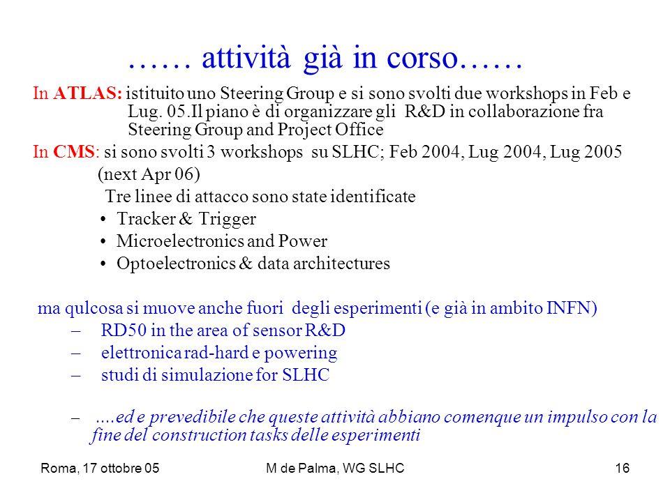 Roma, 17 ottobre 05M de Palma, WG SLHC16 …… attività già in corso…… In ATLAS: istituito uno Steering Group e si sono svolti due workshops in Feb e Lug