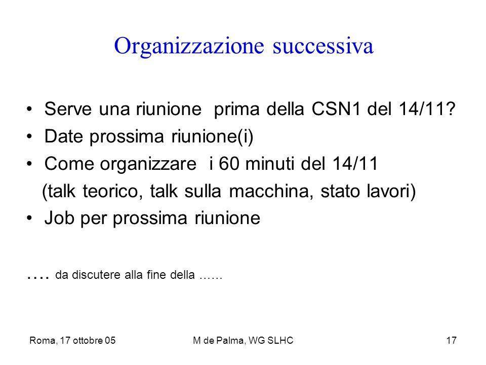 Roma, 17 ottobre 05M de Palma, WG SLHC17 Organizzazione successiva Serve una riunione prima della CSN1 del 14/11? Date prossima riunione(i) Come organ