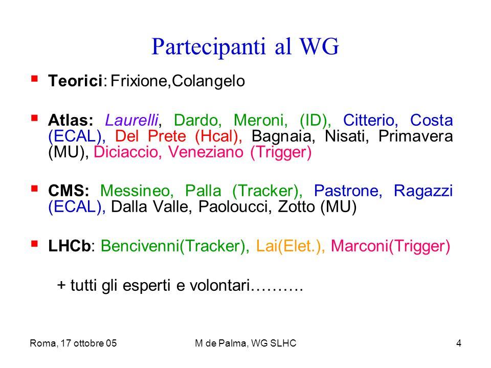 Roma, 17 ottobre 05M de Palma, WG SLHC4 Partecipanti al WG  Teorici: Frixione,Colangelo  Atlas: Laurelli, Dardo, Meroni, (ID), Citterio, Costa (ECAL