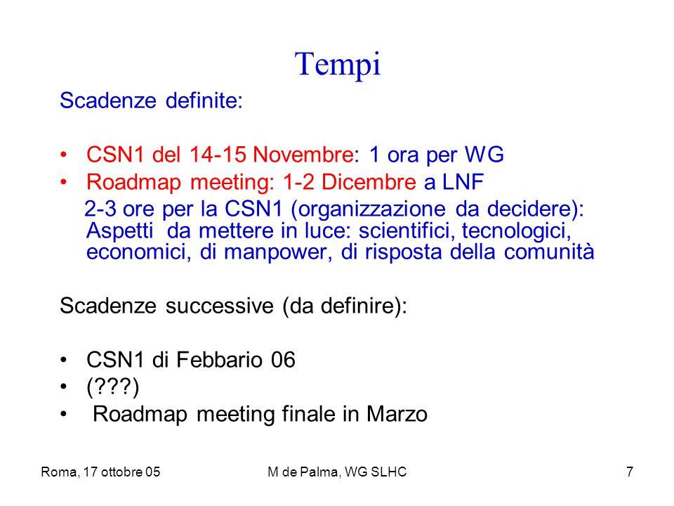 Roma, 17 ottobre 05M de Palma, WG SLHC7 Tempi Scadenze definite: CSN1 del 14-15 Novembre: 1 ora per WG Roadmap meeting: 1-2 Dicembre a LNF 2-3 ore per