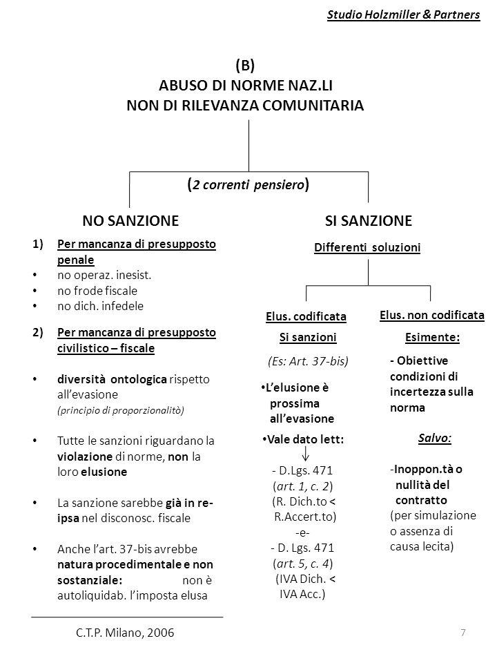 Studio Holzmiller & Partners 7 (B) ABUSO DI NORME NAZ.LI NON DI RILEVANZA COMUNITARIA ( 2 correnti pensiero ) 1)Per mancanza di presupposto penale no operaz.