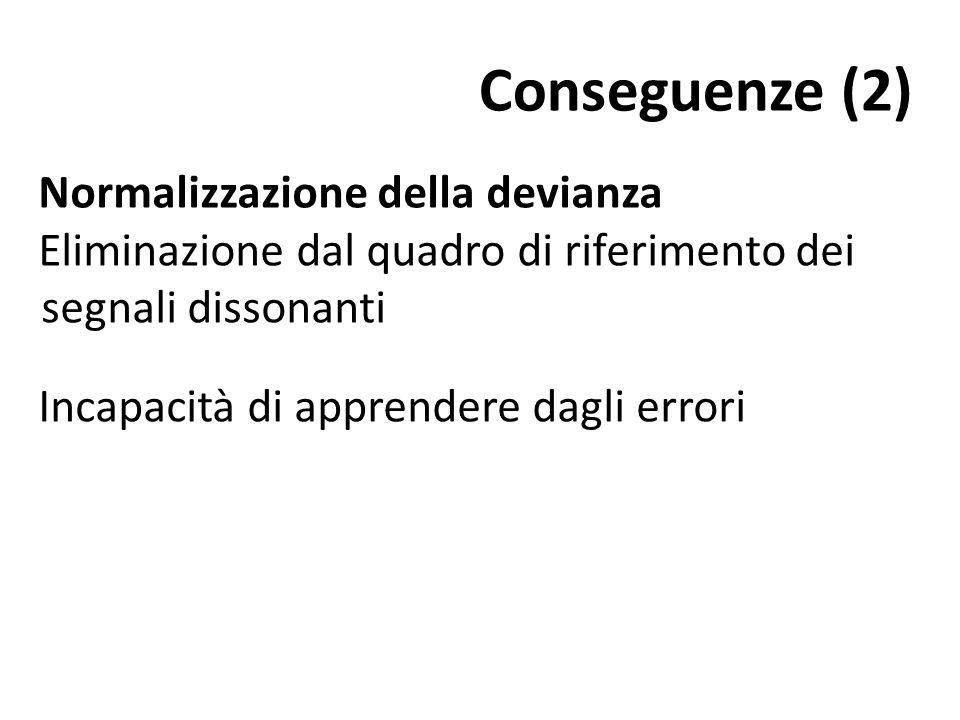 Conseguenze (2) Normalizzazione della devianza Eliminazione dal quadro di riferimento dei segnali dissonanti Incapacità di apprendere dagli errori