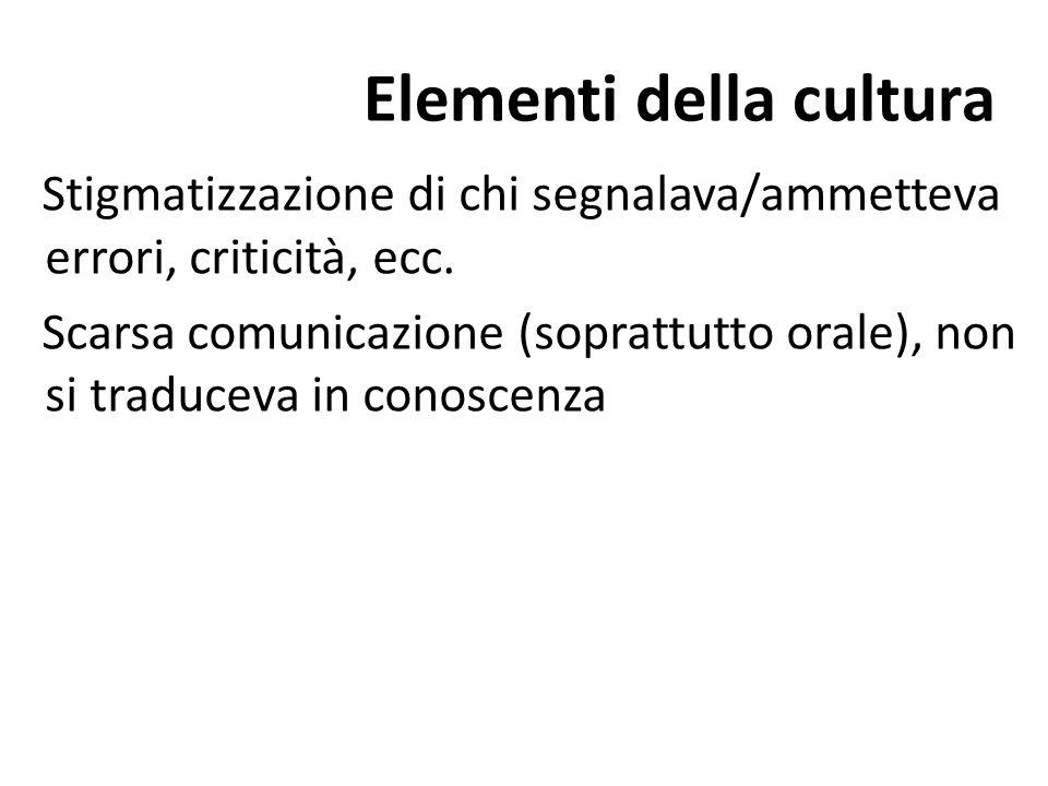 Elementi della cultura Stigmatizzazione di chi segnalava/ammetteva errori, criticità, ecc.
