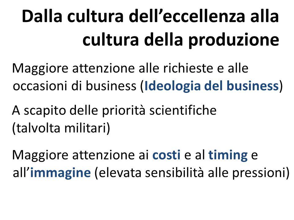 Dalla cultura dell'eccellenza alla cultura della produzione Maggiore attenzione alle richieste e alle occasioni di business (Ideologia del business) A scapito delle priorità scientifiche (talvolta militari) Maggiore attenzione ai costi e al timing e all'immagine (elevata sensibilità alle pressioni)