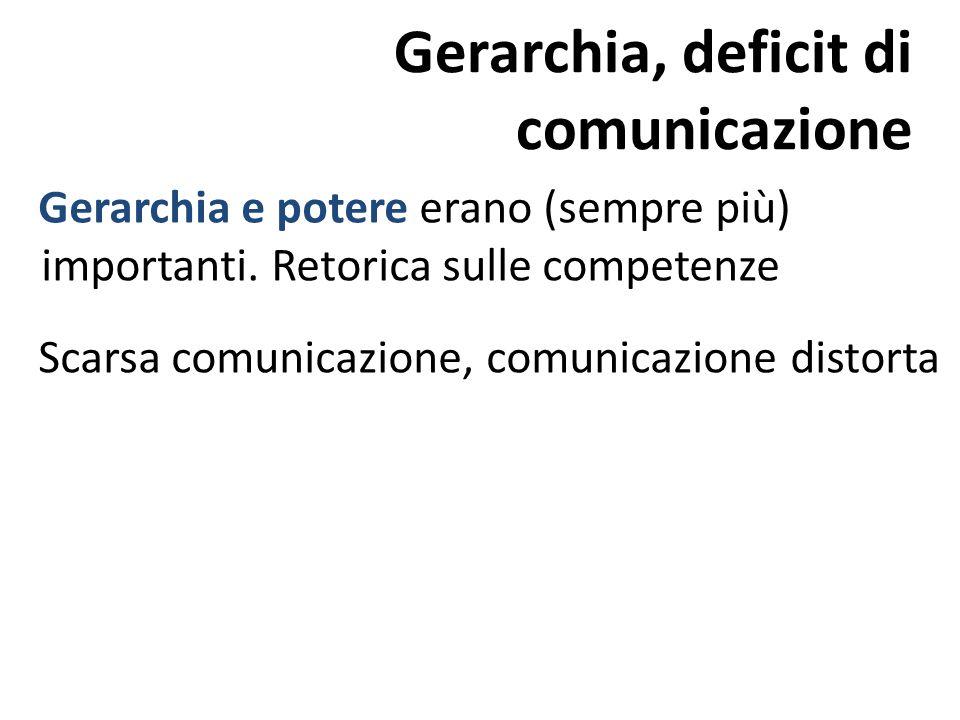 Gerarchia, deficit di comunicazione Gerarchia e potere erano (sempre più) importanti.