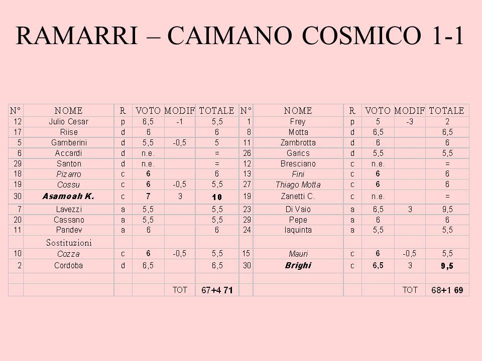 RAMARRI – CAIMANO COSMICO 1-1