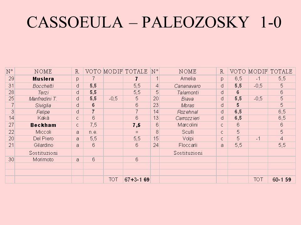 CASSOEULA – PALEOZOSKY 1-0