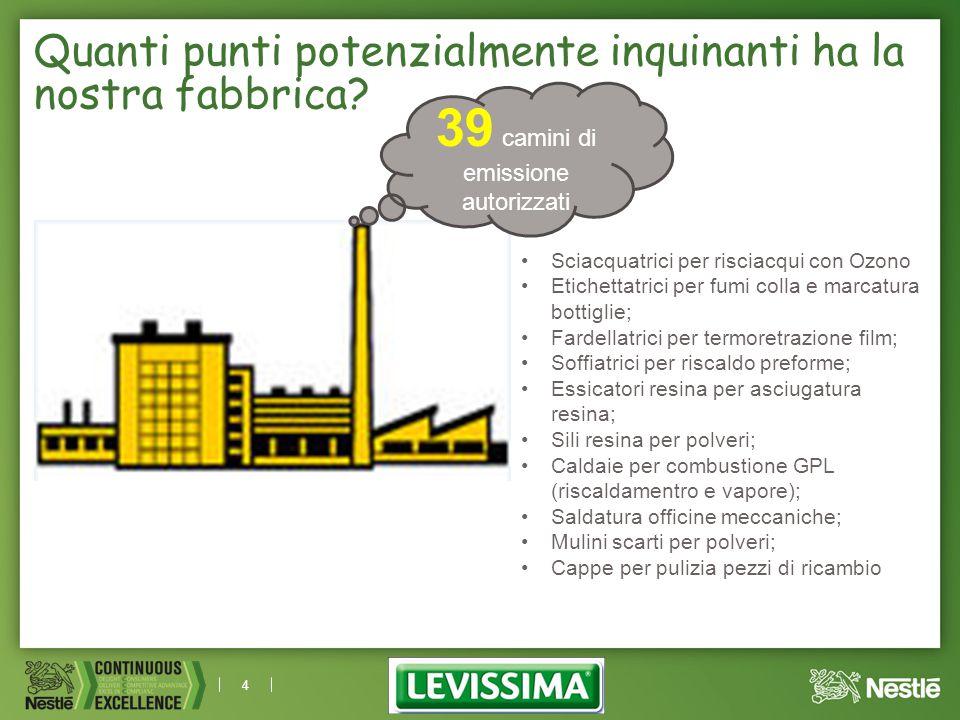 4 Quanti punti potenzialmente inquinanti ha la nostra fabbrica? 39 camini di emissione autorizzati Sciacquatrici per risciacqui con Ozono Etichettatri