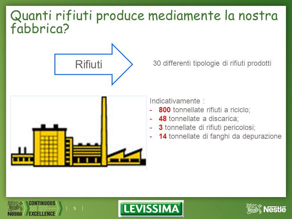 5 Quanti rifiuti produce mediamente la nostra fabbrica? Rifiuti 30 differenti tipologie di rifiuti prodotti Indicativamente : -800 tonnellate rifiuti