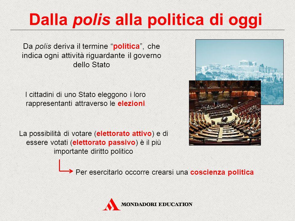 """Dalla polis alla politica di oggi Da polis deriva il termine """"politica"""", che indica ogni attività riguardante il governo dello Stato La possibilità di"""