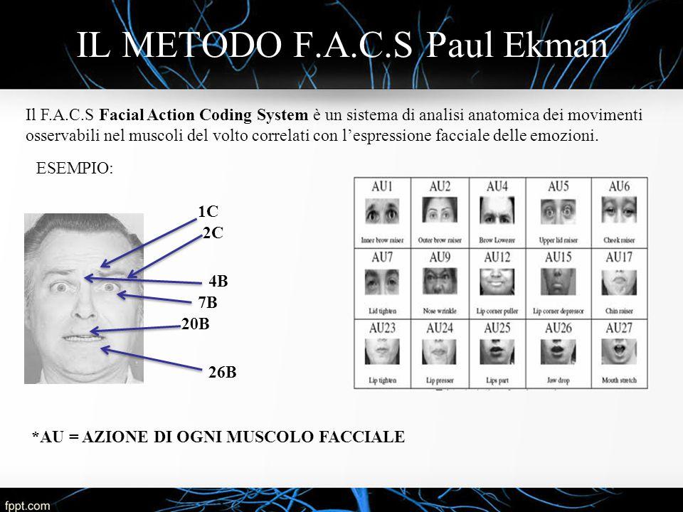 IL METODO F.A.C.S Paul Ekman Il F.A.C.S Facial Action Coding System è un sistema di analisi anatomica dei movimenti osservabili nel muscoli del volto