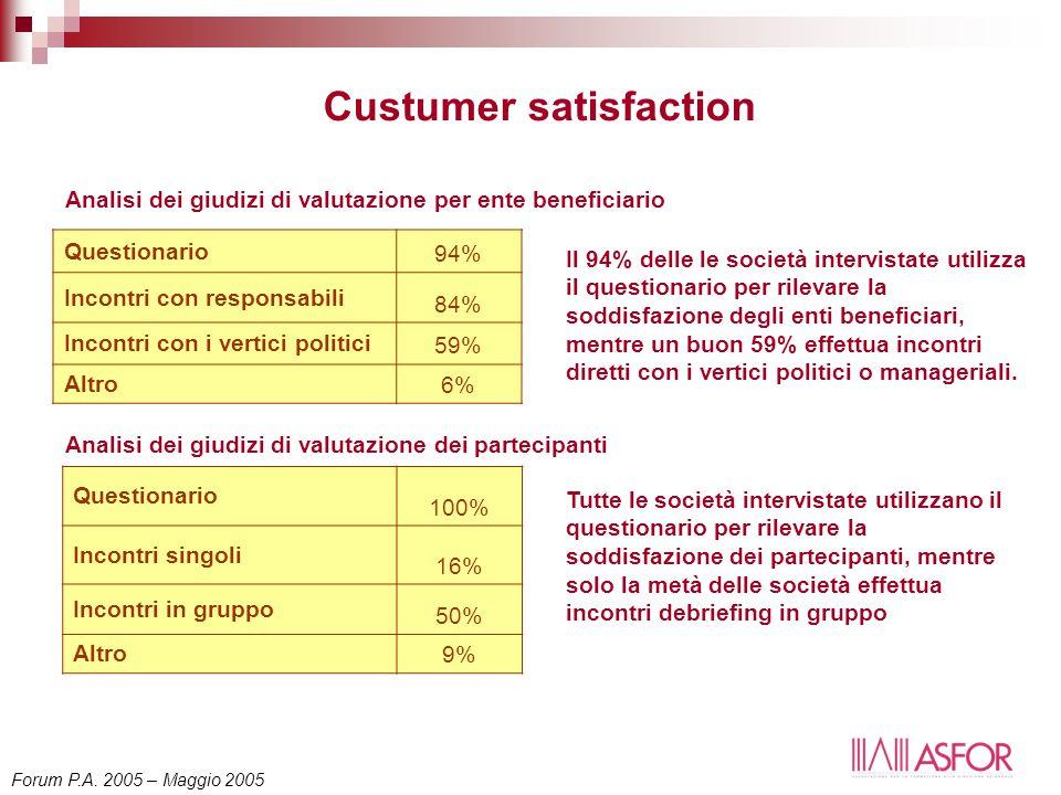 Custumer satisfaction Questionario 94% Incontri con responsabili 84% Incontri con i vertici politici 59% Altro 6% Questionario 100% Incontri singoli 1