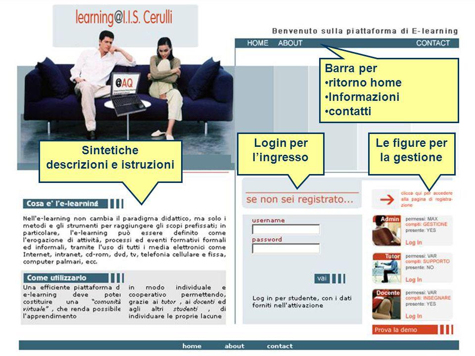Piattaforma E-learningScuola - OspedaleProgetto M.A.G. Ritorno H Barra per ritorno home Informazioni contatti Sintetiche descrizioni e istruzioni Logi