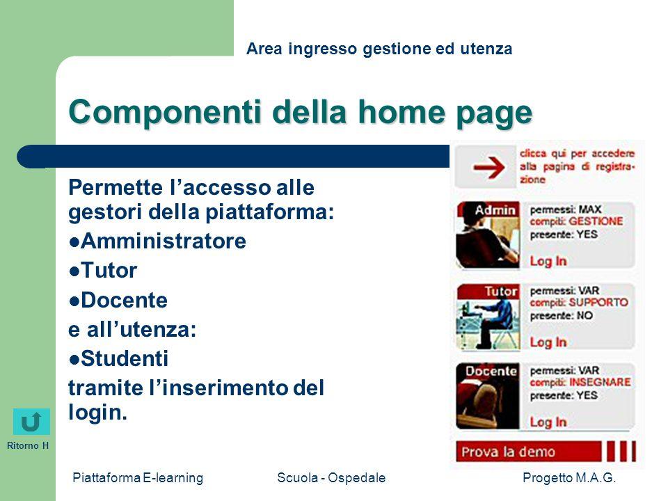 Piattaforma E-learningScuola - OspedaleProgetto M.A.G. Ritorno H Componenti della home page Permette l'accesso alle gestori della piattaforma: Amminis