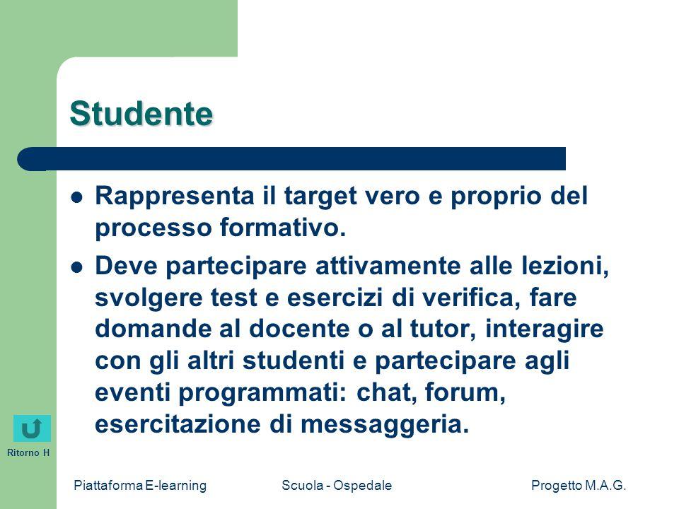 Piattaforma E-learningScuola - OspedaleProgetto M.A.G. Ritorno H Studente Rappresenta il target vero e proprio del processo formativo. Deve partecipar