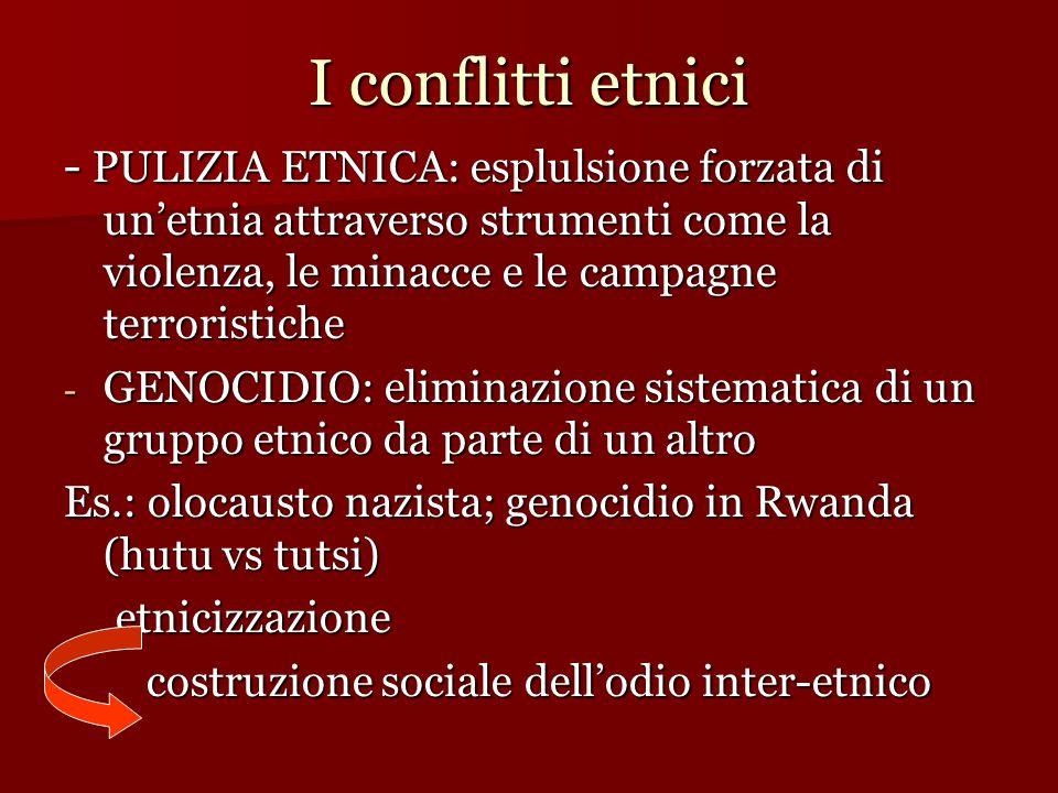 I conflitti etnici - PULIZIA ETNICA: esplulsione forzata di un'etnia attraverso strumenti come la violenza, le minacce e le campagne terroristiche - GENOCIDIO: eliminazione sistematica di un gruppo etnico da parte di un altro Es.: olocausto nazista; genocidio in Rwanda (hutu vs tutsi)  etnicizzazione costruzione sociale dell'odio inter-etnico costruzione sociale dell'odio inter-etnico