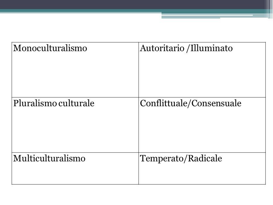 MonoculturalismoAutoritario /Illuminato Pluralismo culturaleConflittuale/Consensuale MulticulturalismoTemperato/Radicale