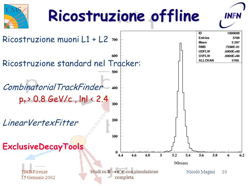 TISB Firenze 15 Gennaio 2002 Studi su B º  π + π – con simulazione completa Nicolò Magini 10 Ricostruzione offline Ricostruzione muoni L1 + L2 Ricostruzione standard nel Tracker: CombinatorialTrackFinder p t > 0.8 GeV/c, lηl < 2.4 LinearVertexFitter ExclusiveDecayTools
