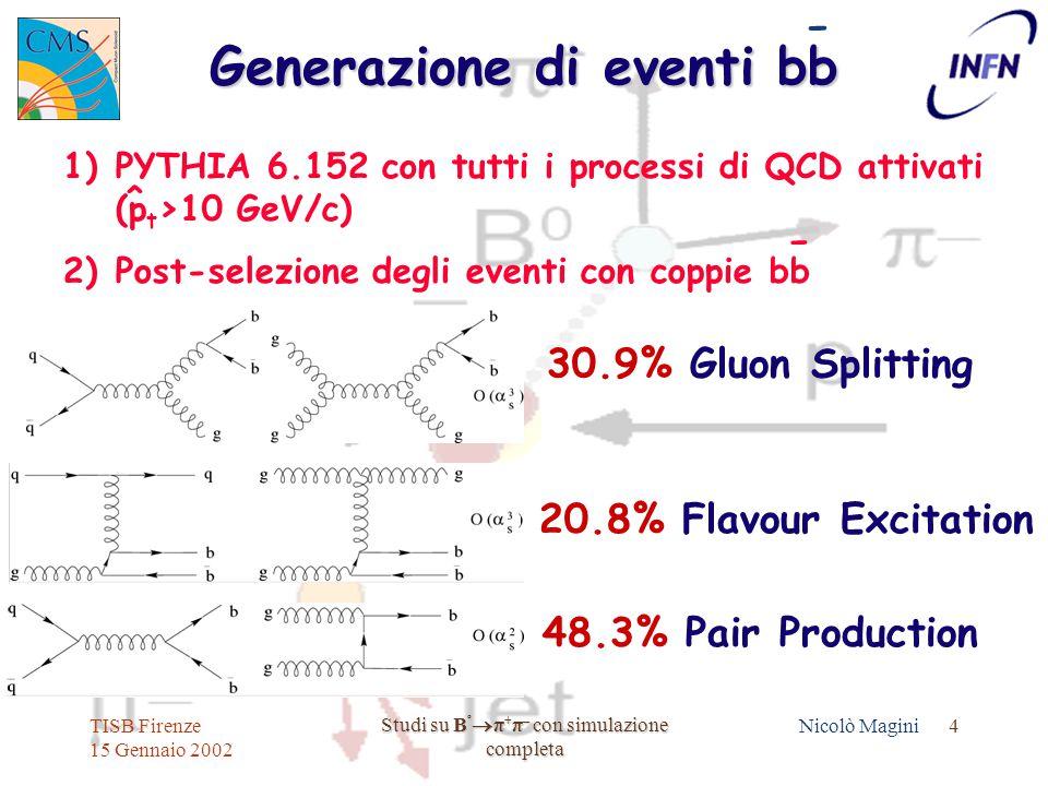 TISB Firenze 15 Gennaio 2002 Studi su B º  π + π – con simulazione completa Nicolò Magini 4 Generazione di eventi bb 1)PYTHIA 6.152 con tutti i processi di QCD attivati (p t >10 GeV/c) 2)Post-selezione degli eventi con coppie bb 30.9% Gluon Splitting 20.8% Flavour Excitation 48.3% Pair Production ^ - -