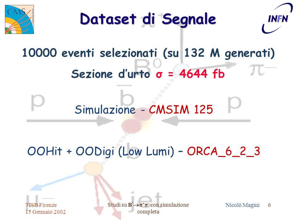 TISB Firenze 15 Gennaio 2002 Studi su B º  π + π – con simulazione completa Nicolò Magini 6 Dataset di Segnale 10000 eventi selezionati (su 132 M generati) Sezione d'urto σ = 4644 fb Simulazione - CMSIM 125 OOHit + OODigi (Low Lumi) – ORCA_6_2_3