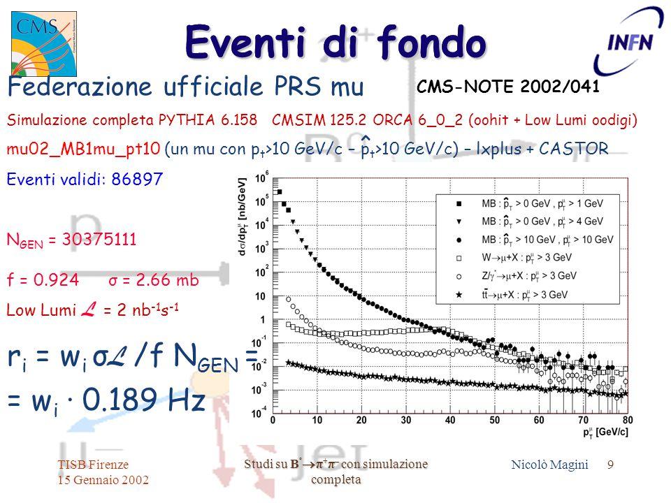 TISB Firenze 15 Gennaio 2002 Studi su B º  π + π – con simulazione completa Nicolò Magini 9 Eventi di fondo Federazione ufficiale PRS mu Simulazione completa PYTHIA 6.158 CMSIM 125.2 ORCA 6_0_2 (oohit + Low Lumi oodigi) mu02_MB1mu_pt10 (un mu con p t >10 GeV/c – p t >10 GeV/c) – lxplus + CASTOR Eventi validi: 86897 N GEN = 30375111 f = 0.924 σ = 2.66 mb Low Lumi L = 2 nb -1 s -1 CMS-NOTE 2002/041 Eventi di fondo ^ r i = w i σ L /f N GEN = = w i · 0.189 Hz