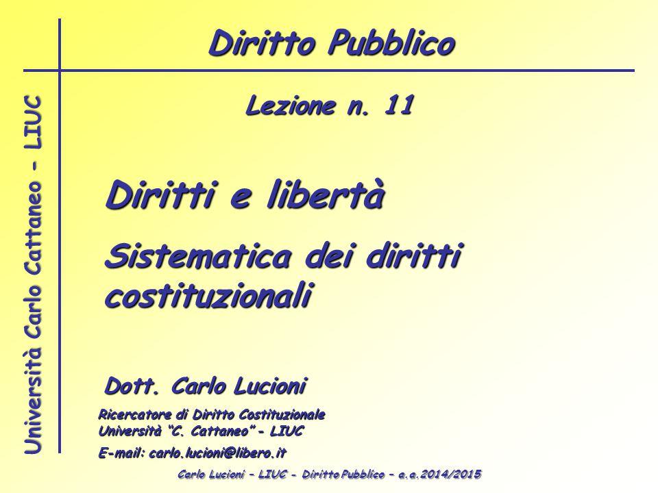 Carlo Lucioni – LIUC - Diritto Pubblico – a.a.2014/2015 Università Carlo Cattaneo - LIUC Dott. Carlo Lucioni Ricercatore di Diritto Costituzionale Uni