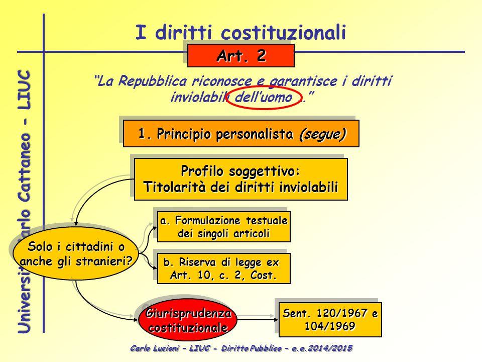 """Carlo Lucioni – LIUC - Diritto Pubblico – a.a.2014/2015 Università Carlo Cattaneo - LIUC Art. 2 1. Principio personalista (segue) """"La Repubblica ricon"""