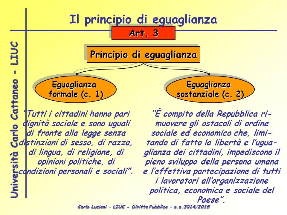 Carlo Lucioni – LIUC - Diritto Pubblico – a.a.2014/2015 Università Carlo Cattaneo - LIUC Principio di eguaglianza Eguaglianza formale (c. 1) Eguaglian