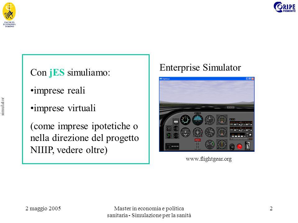 2 maggio 2005Master in economia e politica sanitaria - Simulazione per la sanità 2 simulator Enterprise Simulator www.flightgear.org Con jES simuliamo: imprese reali imprese virtuali (come imprese ipotetiche o nella direzione del progetto NIIIP, vedere oltre)