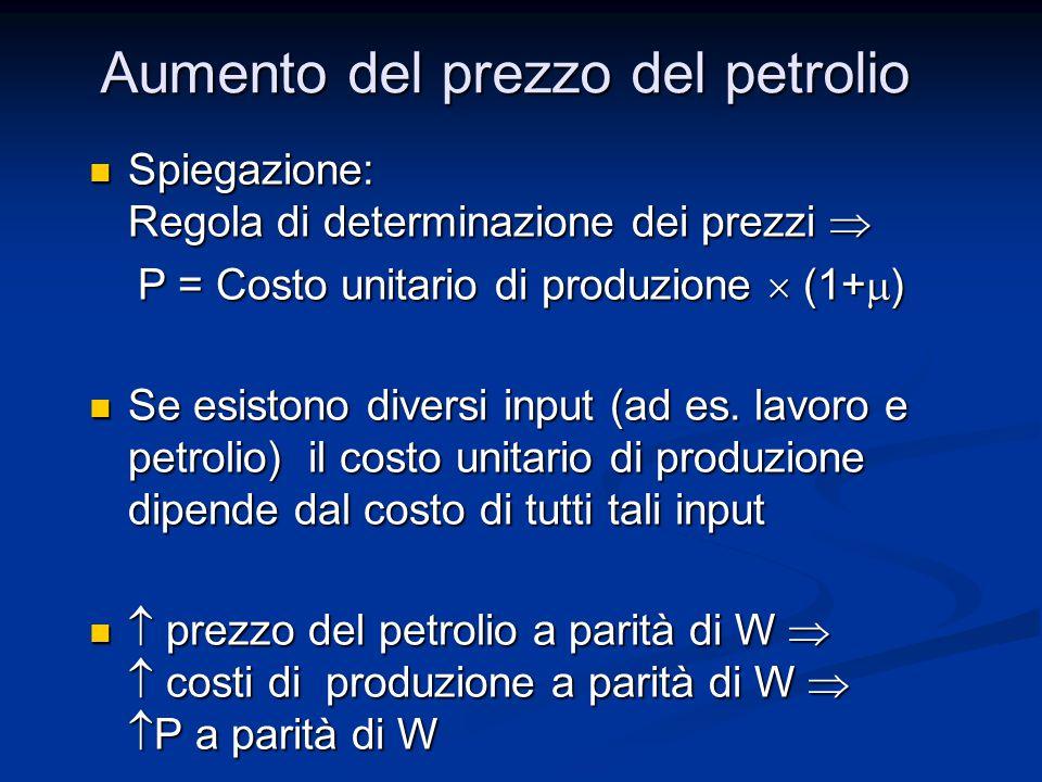 Spiegazione: Regola di determinazione dei prezzi  Spiegazione: Regola di determinazione dei prezzi  P = Costo unitario di produzione  (1+  ) P = C