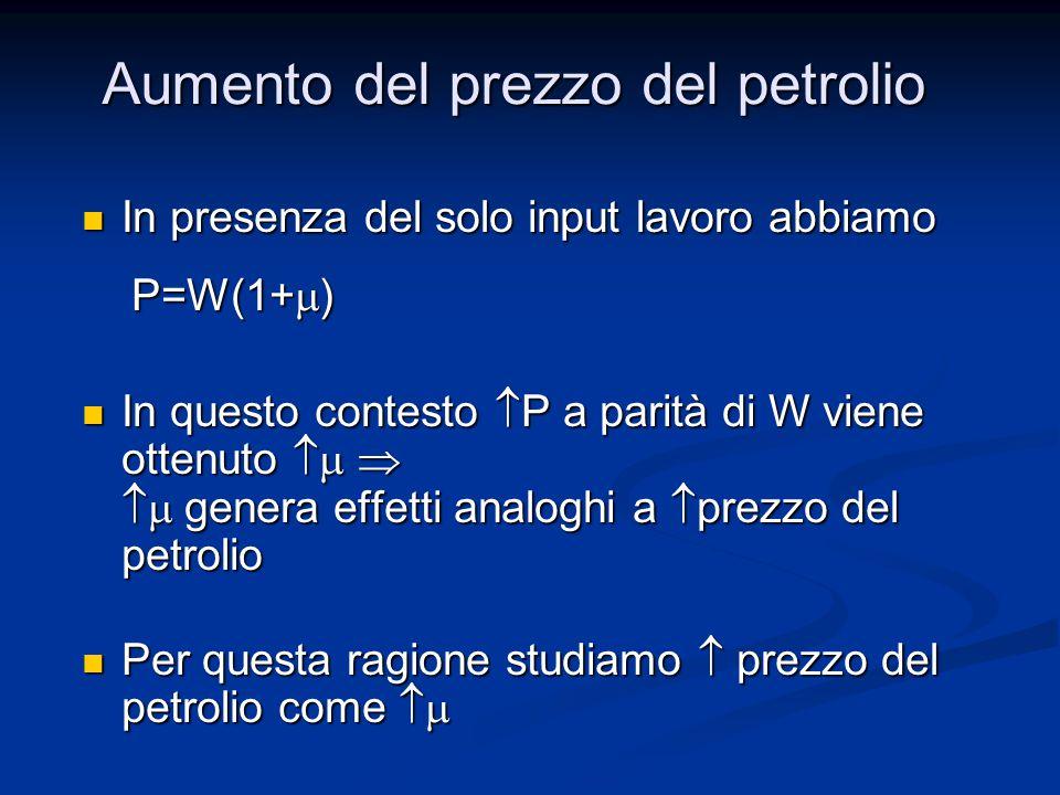 In presenza del solo input lavoro abbiamo In presenza del solo input lavoro abbiamo P=W(1+  ) P=W(1+  ) In questo contesto  P a parità di W viene o