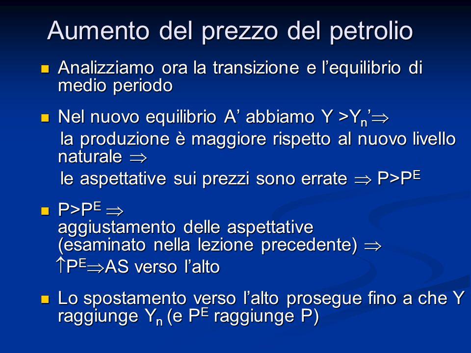 Analizziamo ora la transizione e l'equilibrio di medio periodo Analizziamo ora la transizione e l'equilibrio di medio periodo Nel nuovo equilibrio A'