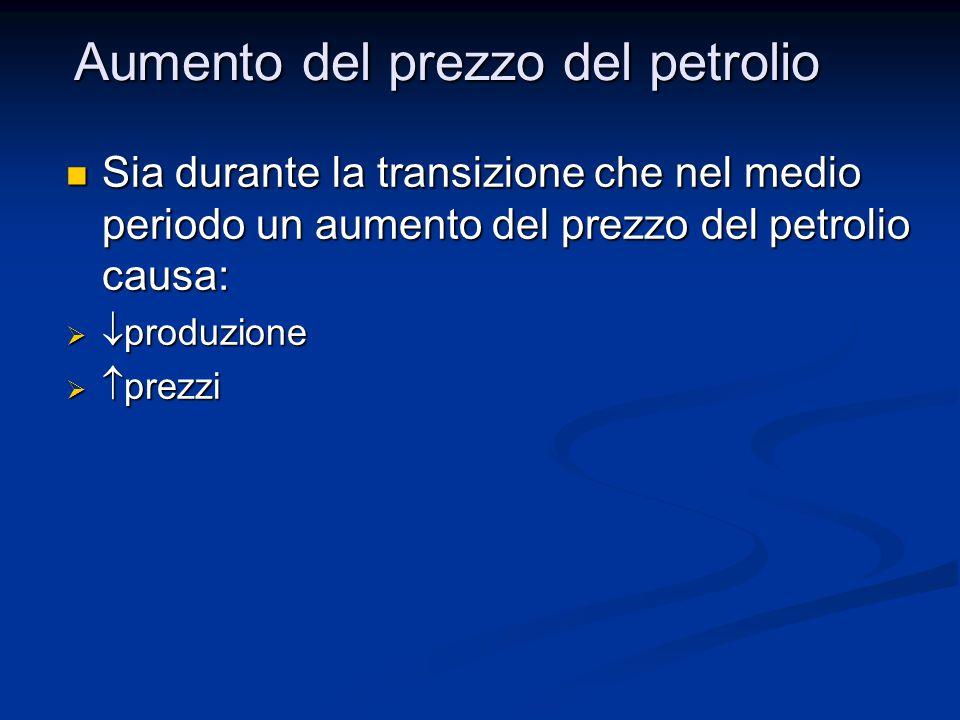 Sia durante la transizione che nel medio periodo un aumento del prezzo del petrolio causa: Sia durante la transizione che nel medio periodo un aumento