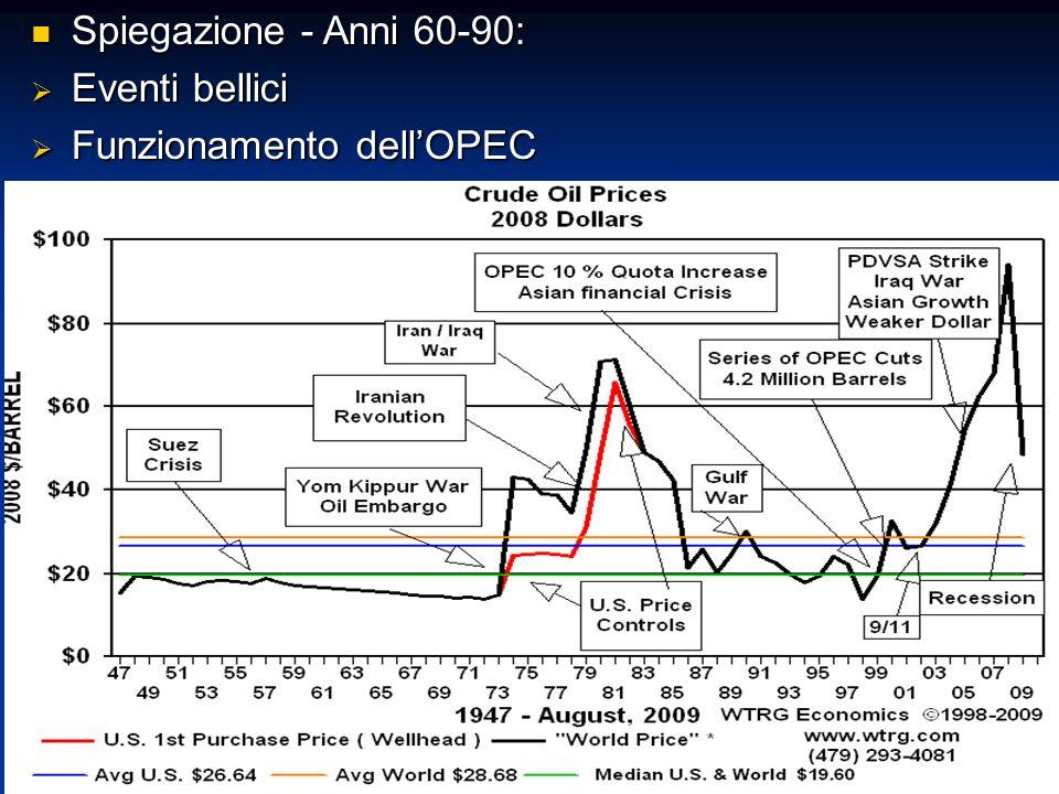 Spiegazione - Anni 60-90: Spiegazione - Anni 60-90:  Eventi bellici  Funzionamento dell'OPEC
