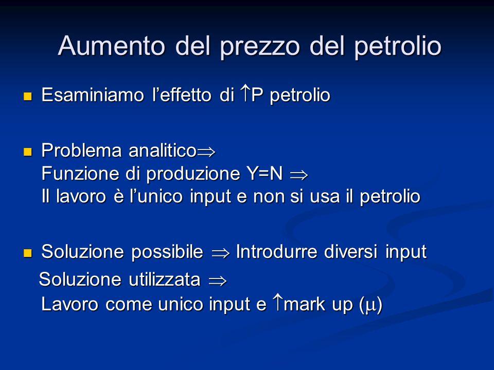 Aumento del prezzo del petrolio Esaminiamo l'effetto di  P petrolio Esaminiamo l'effetto di  P petrolio Problema analitico  Funzione di produzione