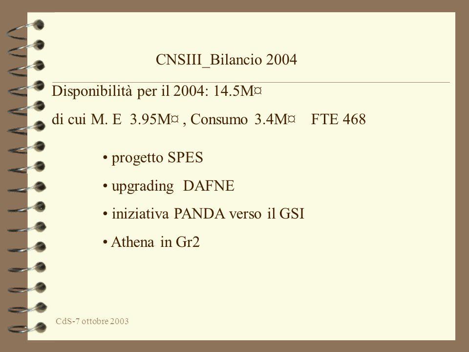 CdS-7 ottobre 2003 CNSIII_Bilancio 2004 Disponibilità per il 2004: 14.5M¤ di cui M.