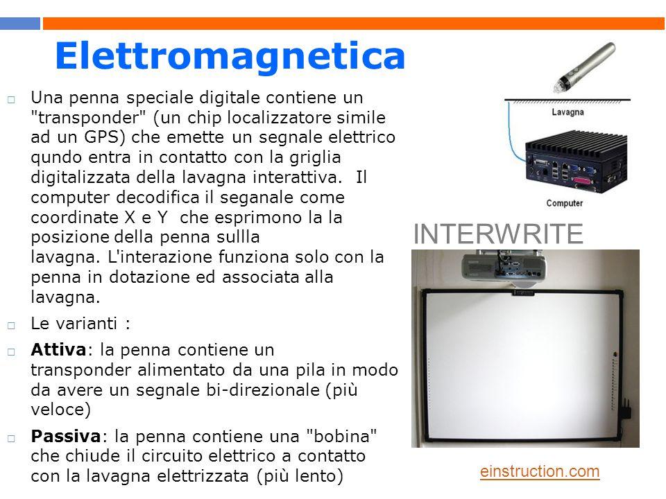 Elettromagnetica  Una penna speciale digitale contiene un transponder (un chip localizzatore simile ad un GPS) che emette un segnale elettrico qundo entra in contatto con la griglia digitalizzata della lavagna interattiva.