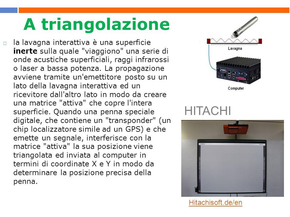 A triangolazione  la lavagna interattiva è una superficie inerte sulla quale viaggiono una serie di onde acustiche superficiali, raggi infrarossi o laser a bassa potenza.