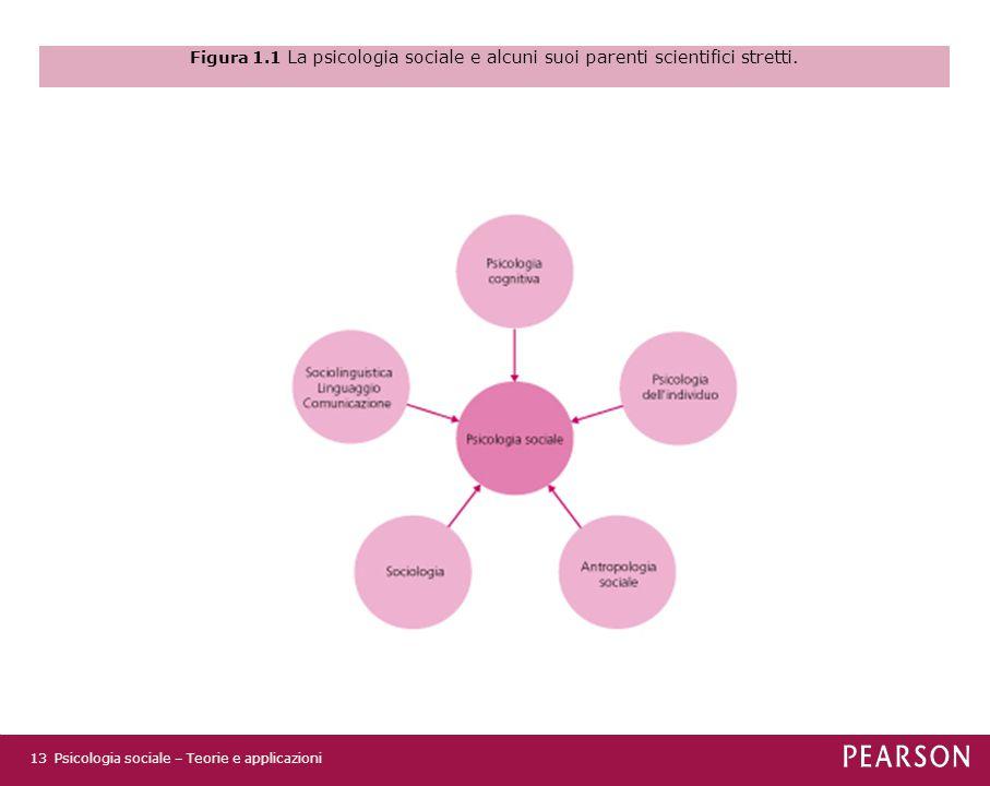 Figura 1.1 La psicologia sociale e alcuni suoi parenti scientifici stretti. Psicologia sociale – Teorie e applicazioni13