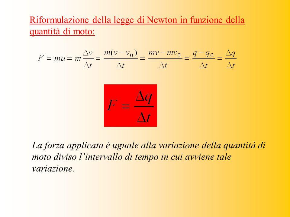 Per la quantità di moto vale il Principio: Principio di conservazione della quantità di moto: In un sistema isolato, sul quale quindi non agiscono forze esterne, la quantità di moto rimane costante: Per qualsiasi coppia di stati i e f Esplicitando: