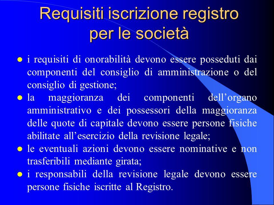 Requisiti iscrizione registro per le società l i requisiti di onorabilità devono essere posseduti dai componenti del consiglio di amministrazione o de