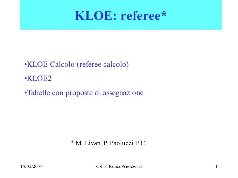 15/05/2007CSN1 Roma Presidenza1 KLOE: referee* KLOE Calcolo (referee calcolo) KLOE2 Tabelle con proposte di assegnazione * M. Livan, P. Paolucci, P.C.
