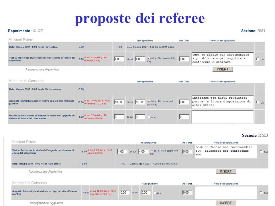 15/05/2007CSN1 Roma Presidenza10 proposte dei referee Sezione RM3