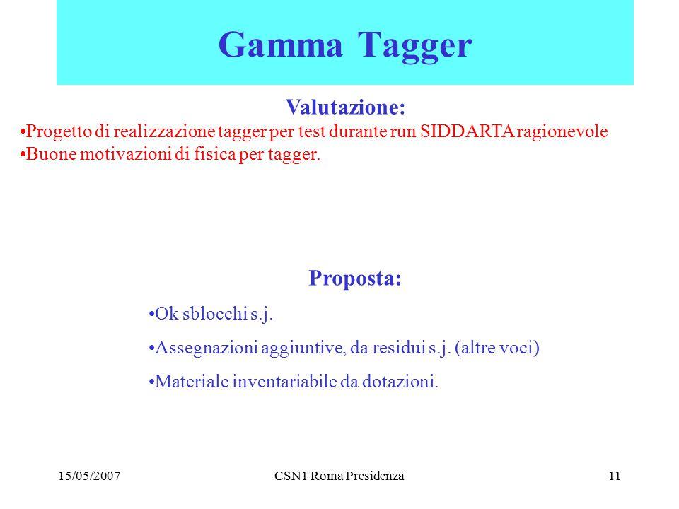15/05/2007CSN1 Roma Presidenza11 Gamma Tagger Valutazione: Progetto di realizzazione tagger per test durante run SIDDARTA ragionevole Buone motivazion
