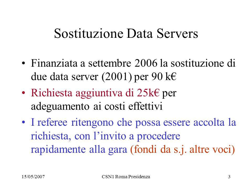 15/05/2007CSN1 Roma Presidenza3 Sostituzione Data Servers Finanziata a settembre 2006 la sostituzione di due data server (2001) per 90 k€ Richiesta ag