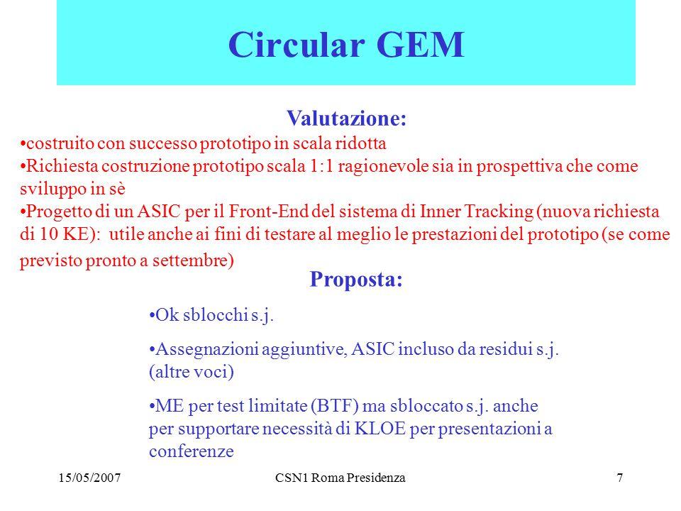 15/05/2007CSN1 Roma Presidenza7 Circular GEM Proposta: Ok sblocchi s.j. Assegnazioni aggiuntive, ASIC incluso da residui s.j. (altre voci) ME per test