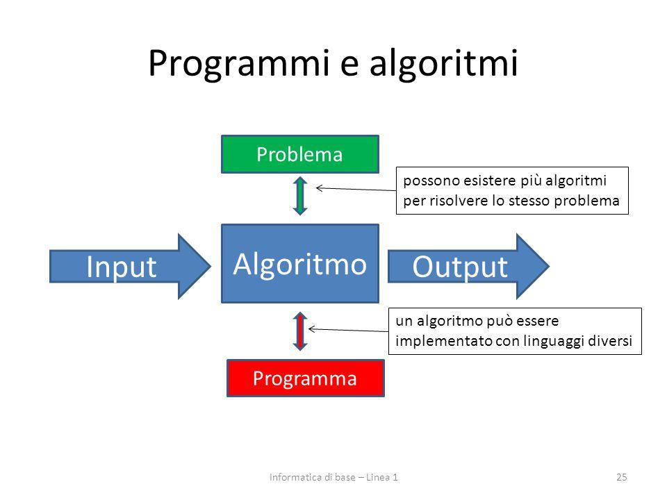 Programmi e algoritmi 25 InputOutput Algoritmo Problema Programma Informatica di base – Linea 1 possono esistere più algoritmi per risolvere lo stesso problema un algoritmo può essere implementato con linguaggi diversi