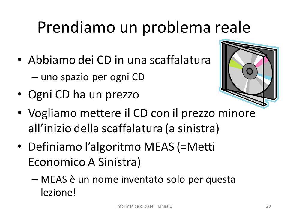 Prendiamo un problema reale Abbiamo dei CD in una scaffalatura – uno spazio per ogni CD Ogni CD ha un prezzo Vogliamo mettere il CD con il prezzo minore all'inizio della scaffalatura (a sinistra) Definiamo l'algoritmo MEAS (=Metti Economico A Sinistra) – MEAS è un nome inventato solo per questa lezione.