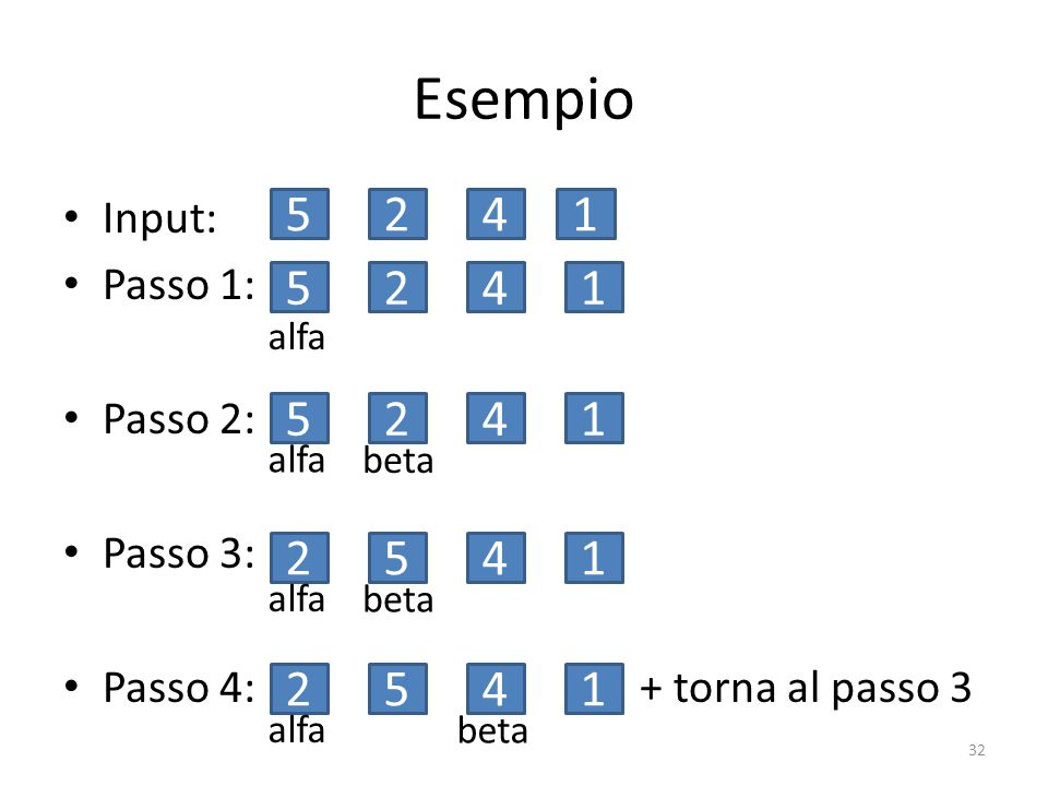 Esempio Input: Passo 1: Passo 2: Passo 3: Passo 4: + torna al passo 3 32 5241 5241 alfa 5241 beta 2541 alfa beta 2541 alfa beta