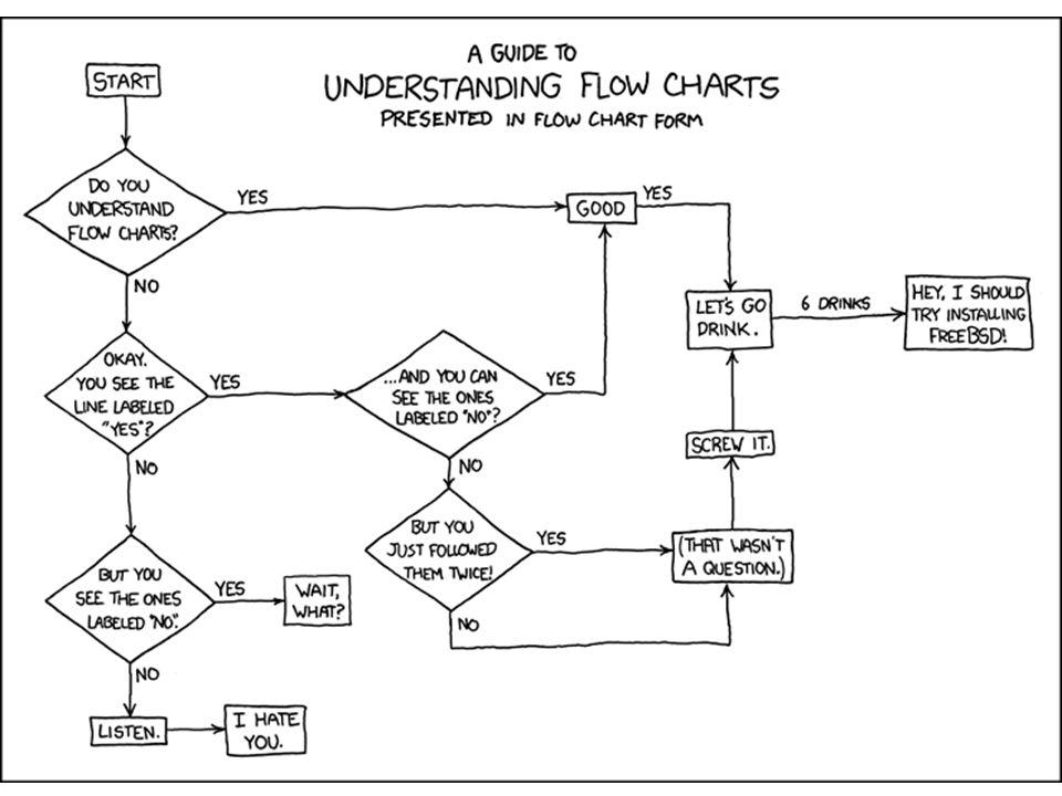 Informatica di base – Linea 137